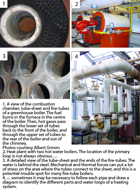 WHAT IS BOILER SHOCK? | Greenhouse Canada